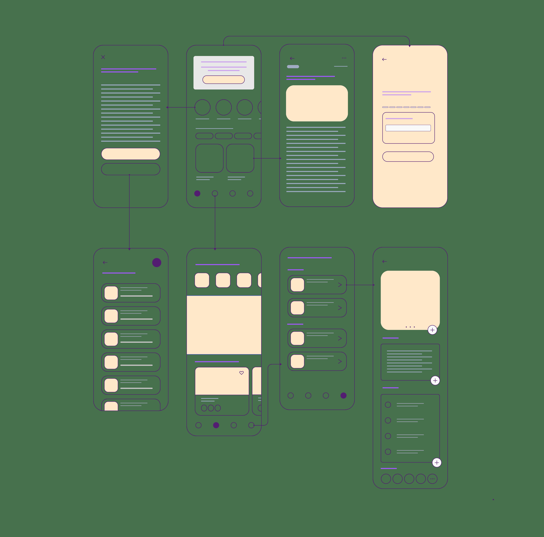 wireflow-aroundPets_comp